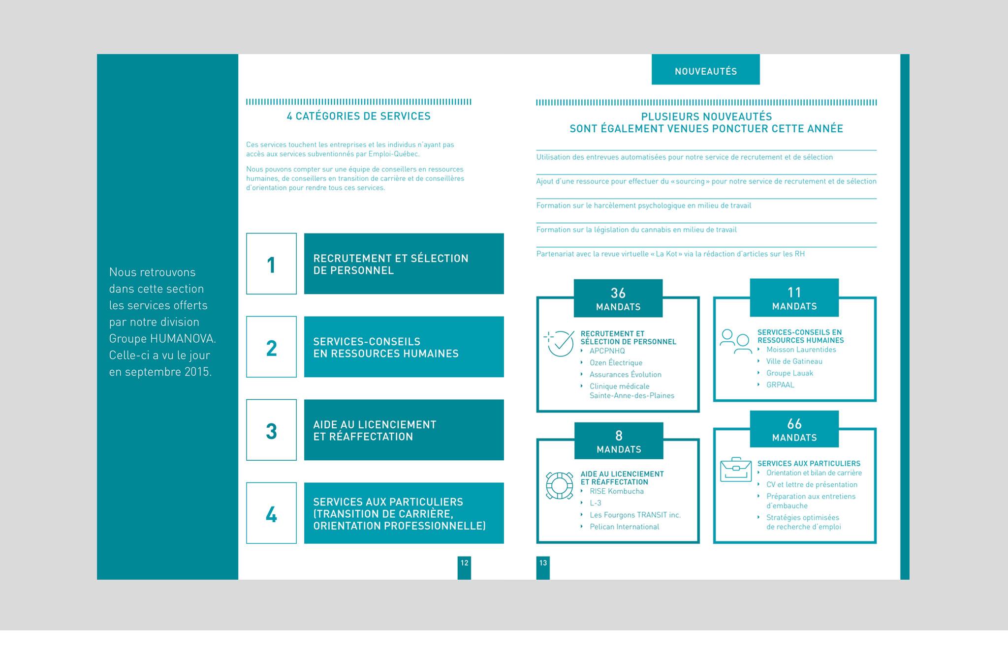 Rapport annuel interactif de Cible-Emploi.