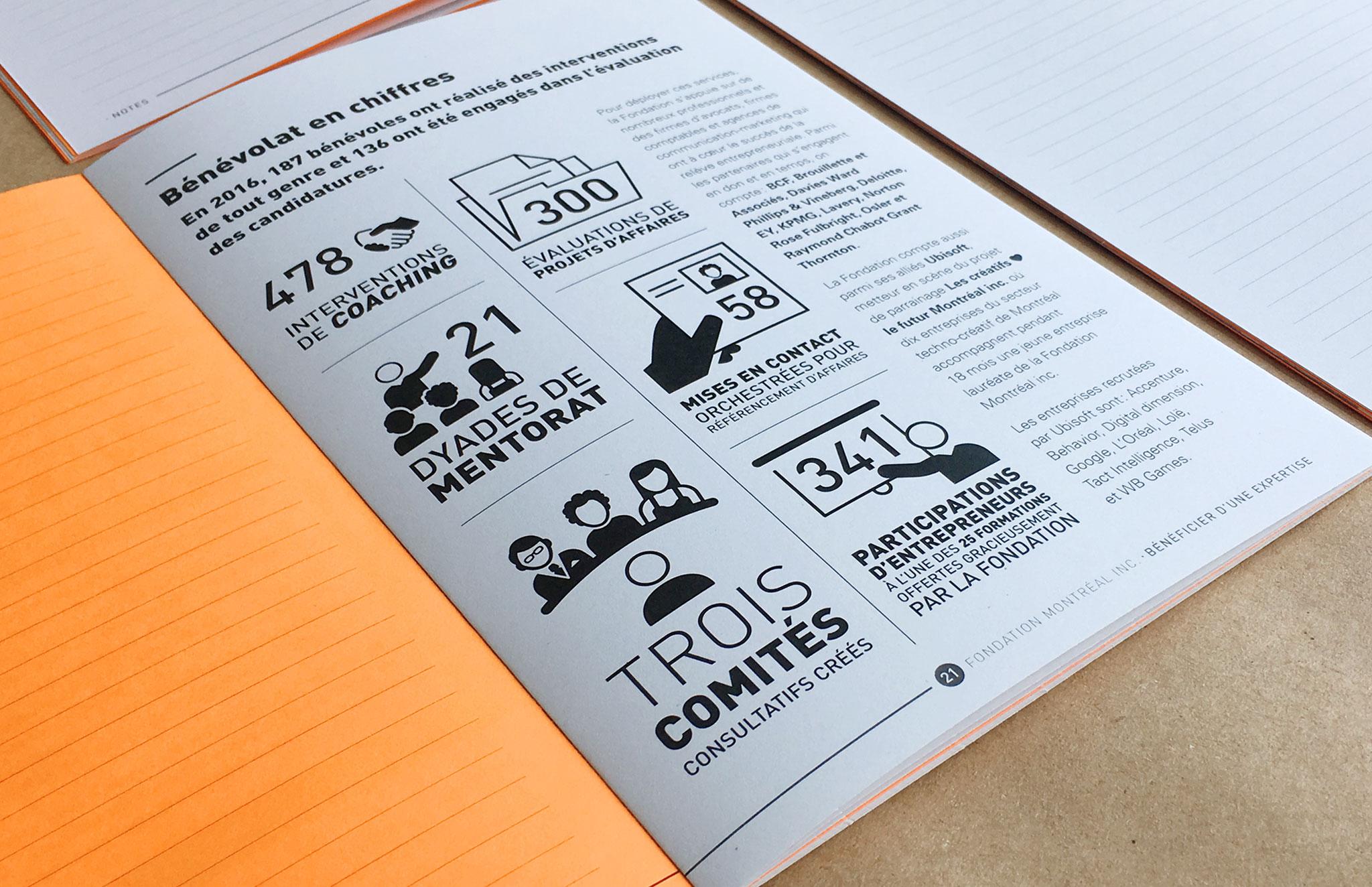 Rapport d'activités 2016 de la Fondation Montréal inc.
