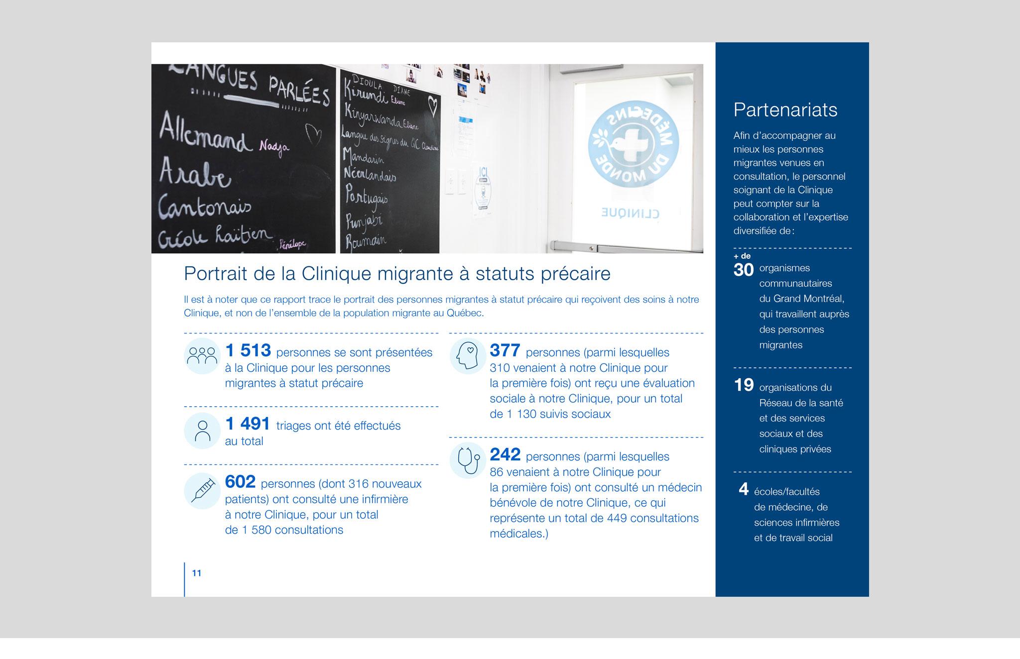 Rapport annuel interactif de Médecins du Monde.